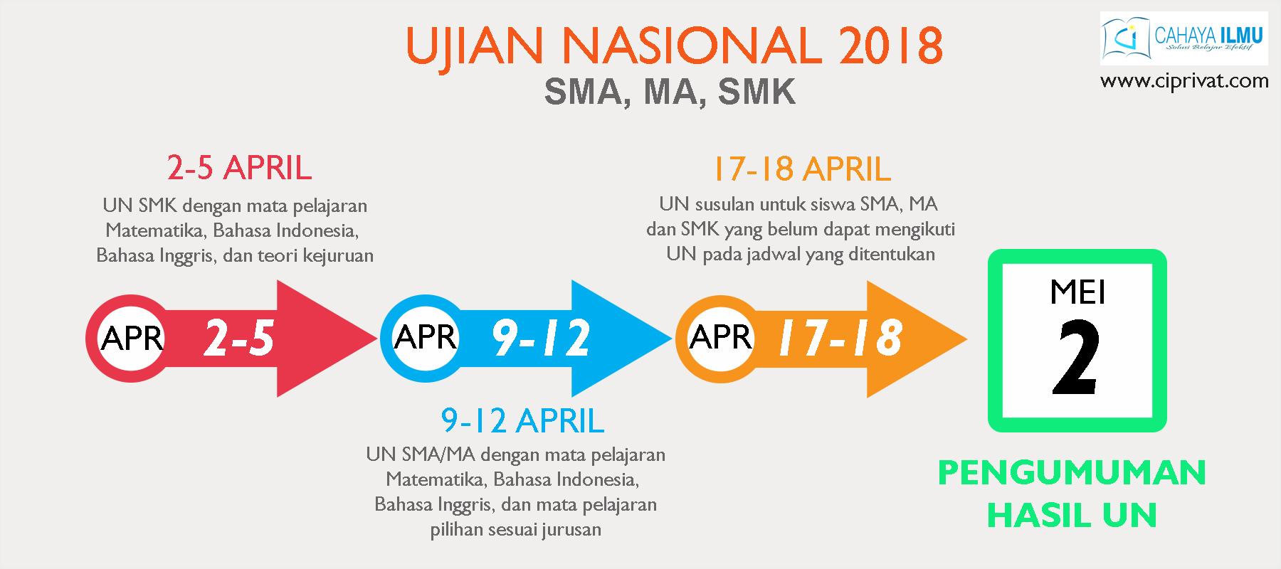 Jadwal Ujian Nasional SMA 2018